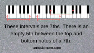 Intervals 7ths Keyboard